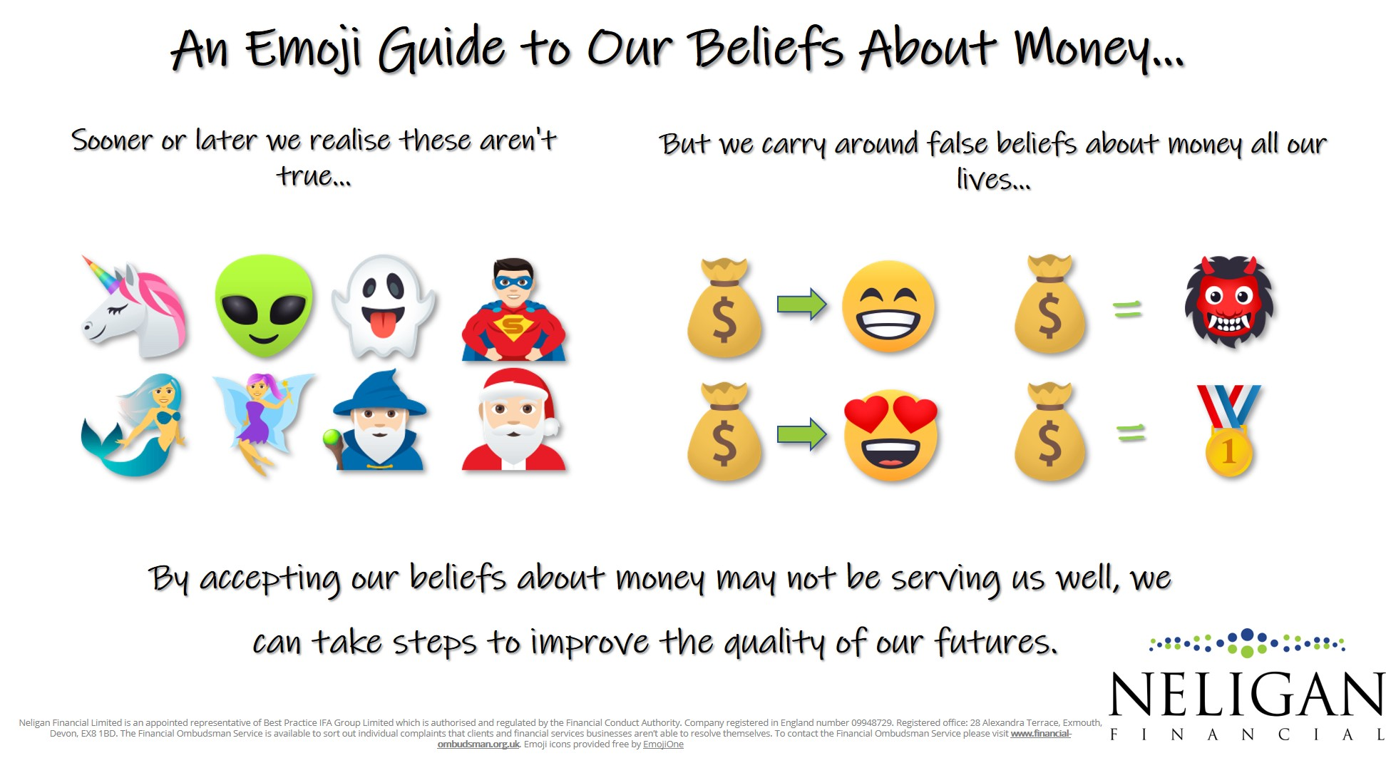 Beliefs About Money