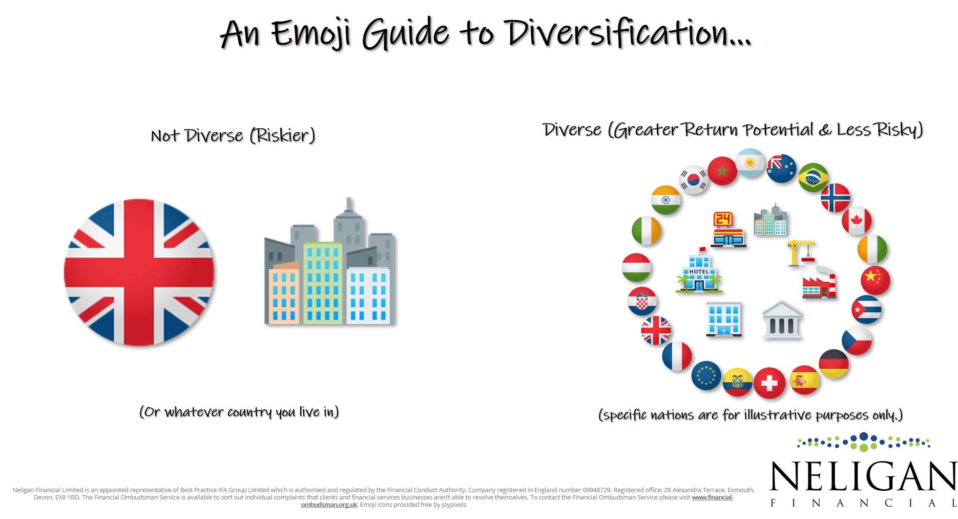 Emoji Guides Archives - Neligan Financial